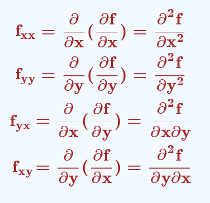 Higher order partial derivative calculator