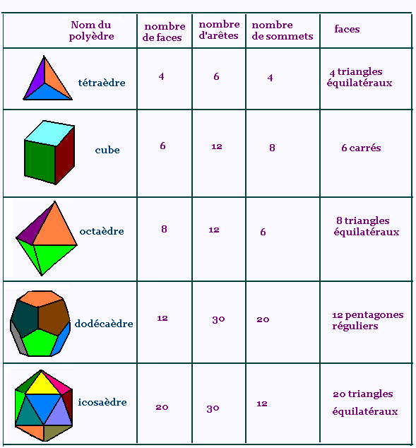 Non integer bases of dating 10